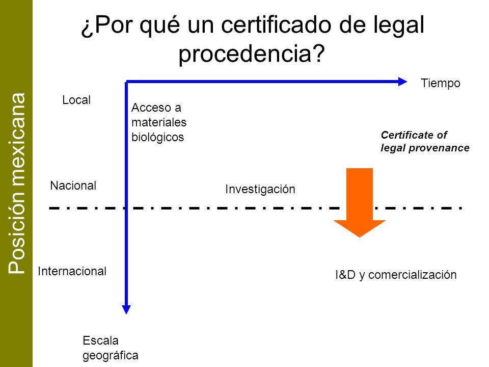 ¿Por qué un certificado de legal procedencia