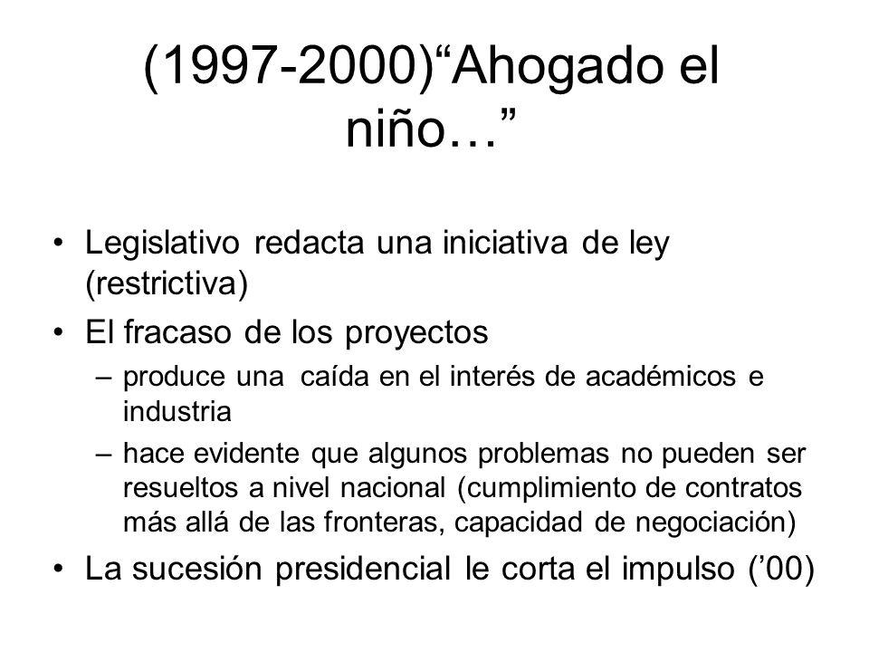(1997-2000) Ahogado el niño… Legislativo redacta una iniciativa de ley (restrictiva) El fracaso de los proyectos.