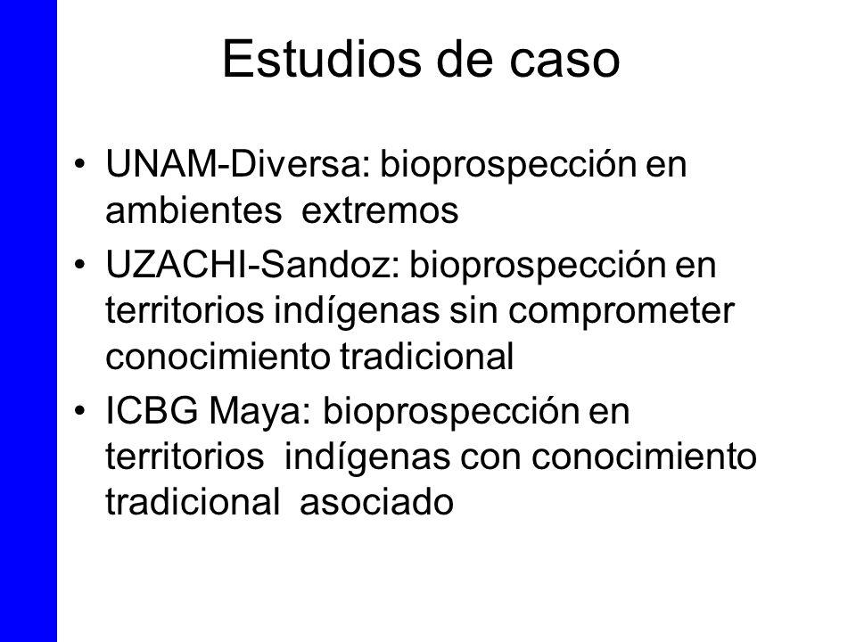 Estudios de caso UNAM-Diversa: bioprospección en ambientes extremos