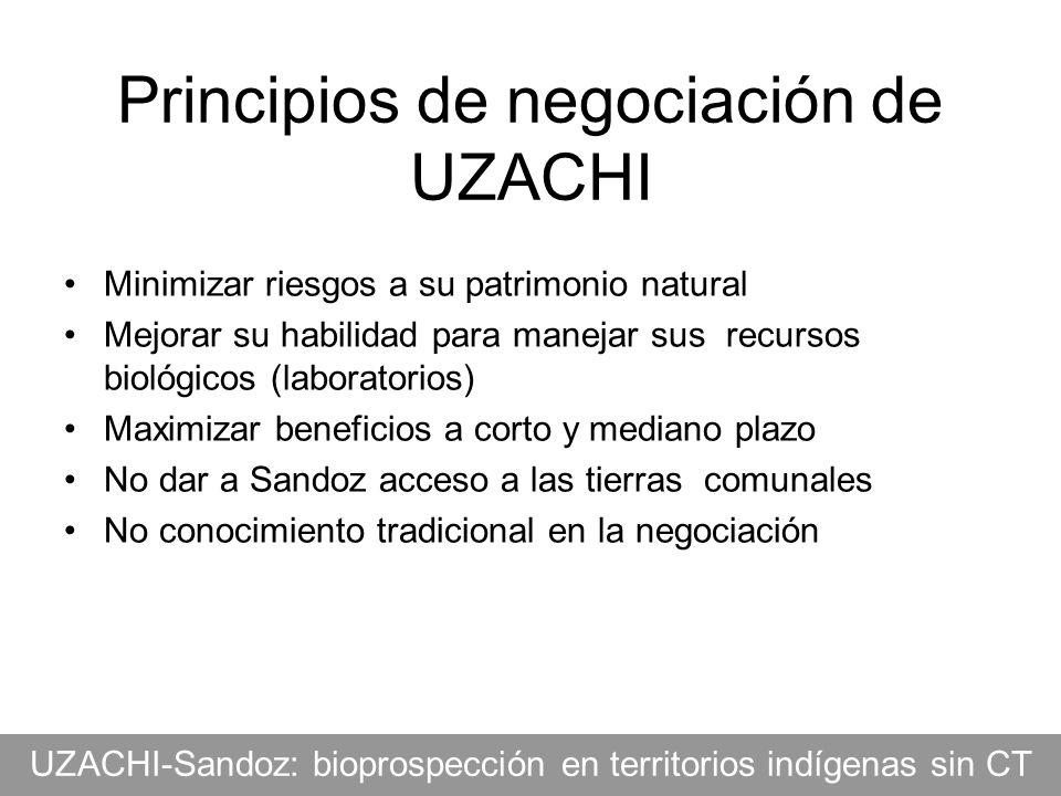 Principios de negociación de UZACHI