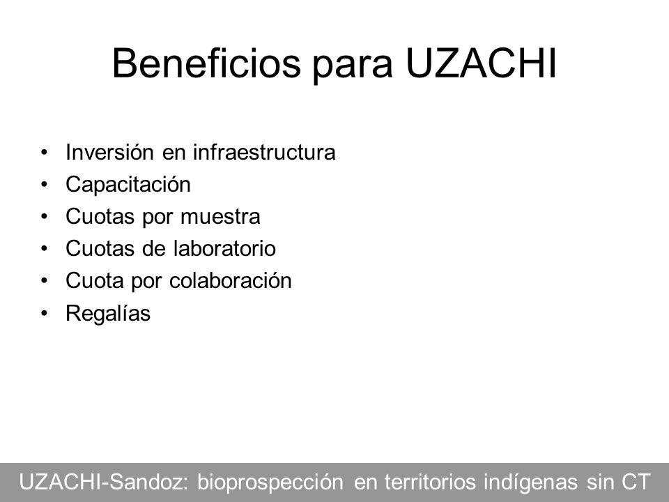 Beneficios para UZACHI