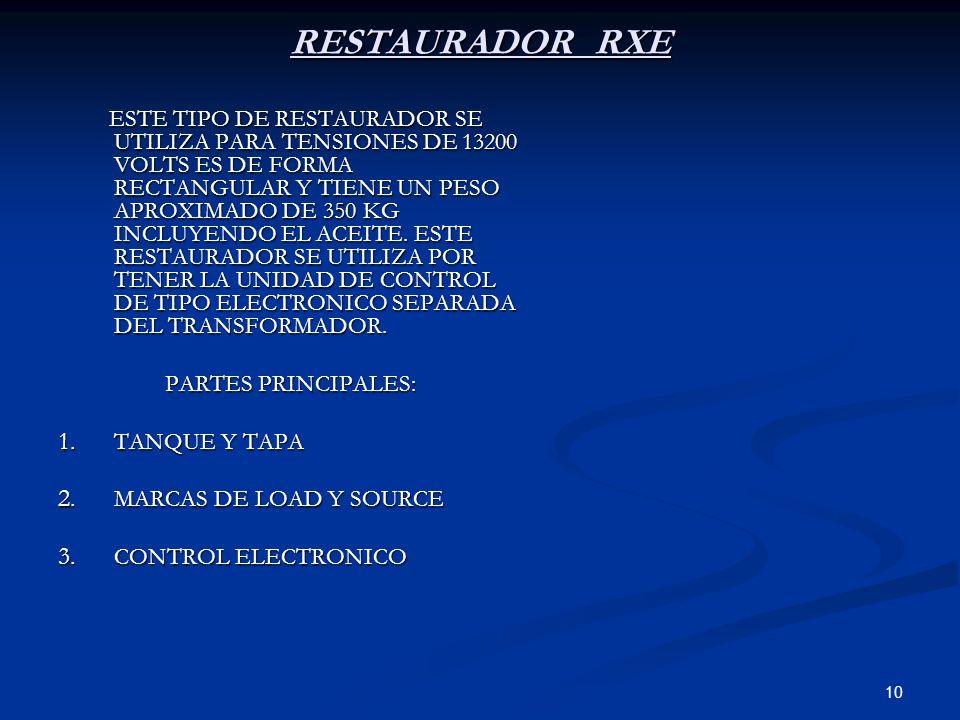RESTAURADOR RXE PARTES PRINCIPALES: TANQUE Y TAPA