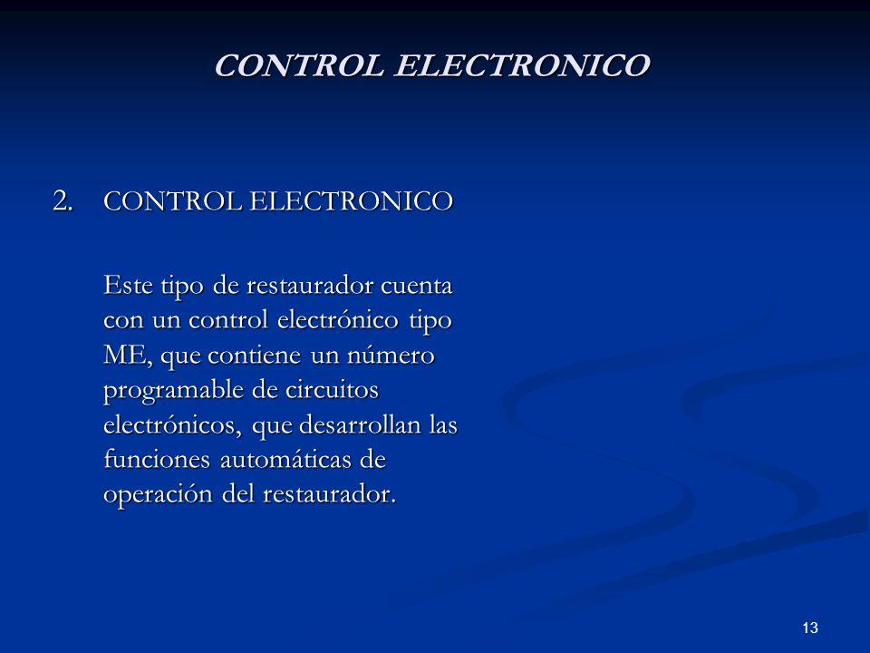 CONTROL ELECTRONICO CONTROL ELECTRONICO