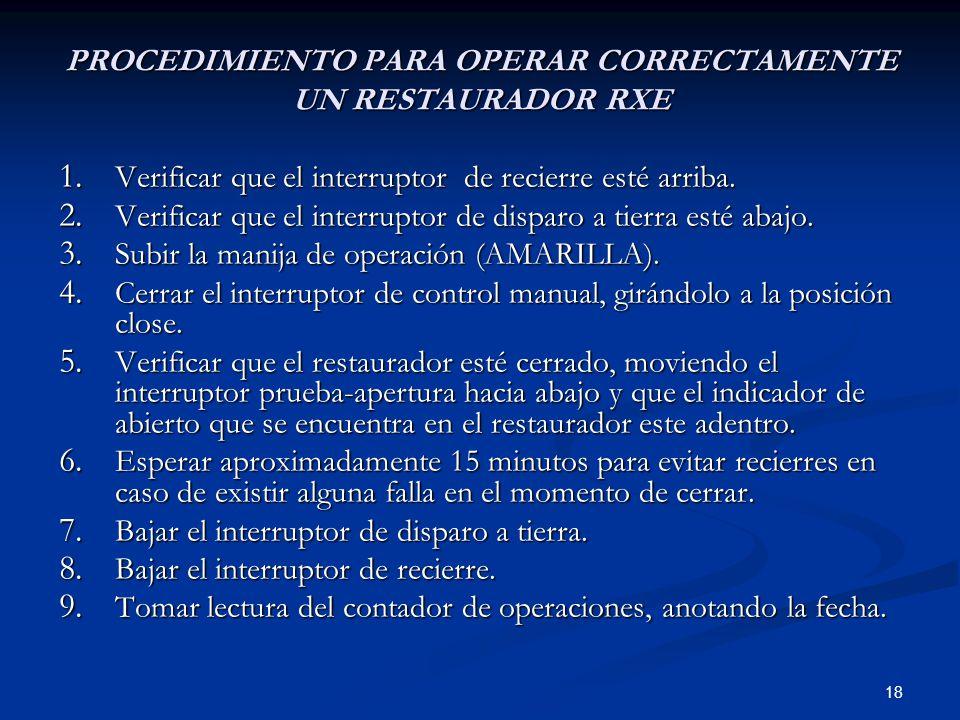 PROCEDIMIENTO PARA OPERAR CORRECTAMENTE UN RESTAURADOR RXE