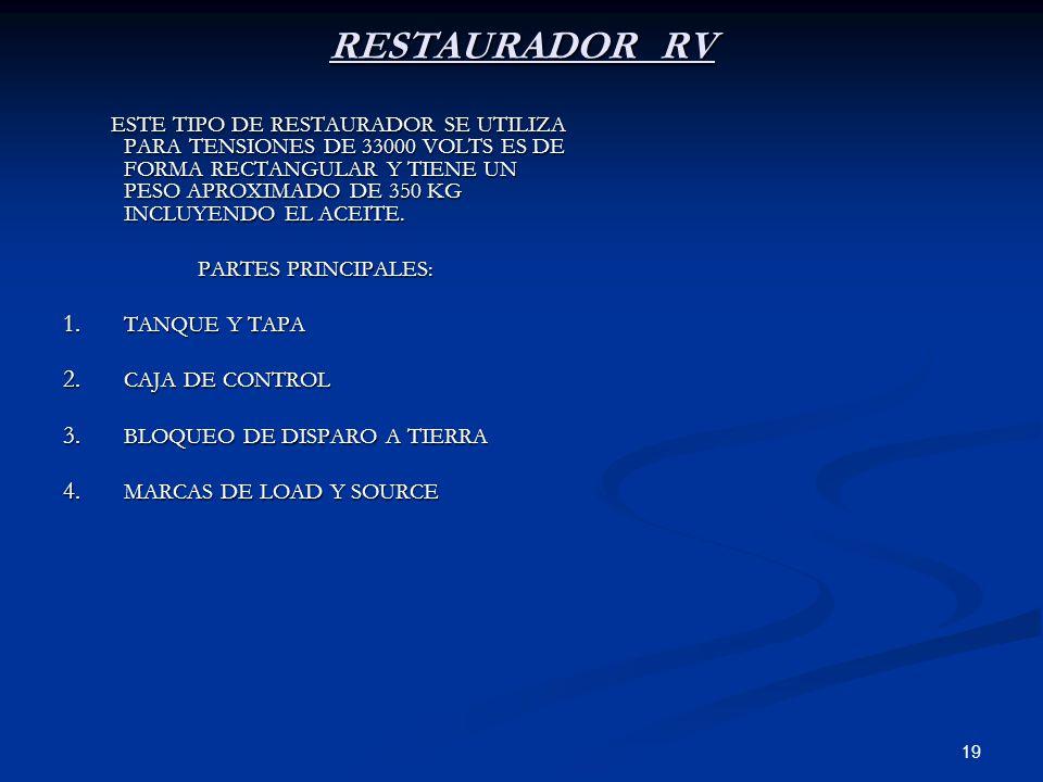 RESTAURADOR RV PARTES PRINCIPALES: TANQUE Y TAPA CAJA DE CONTROL