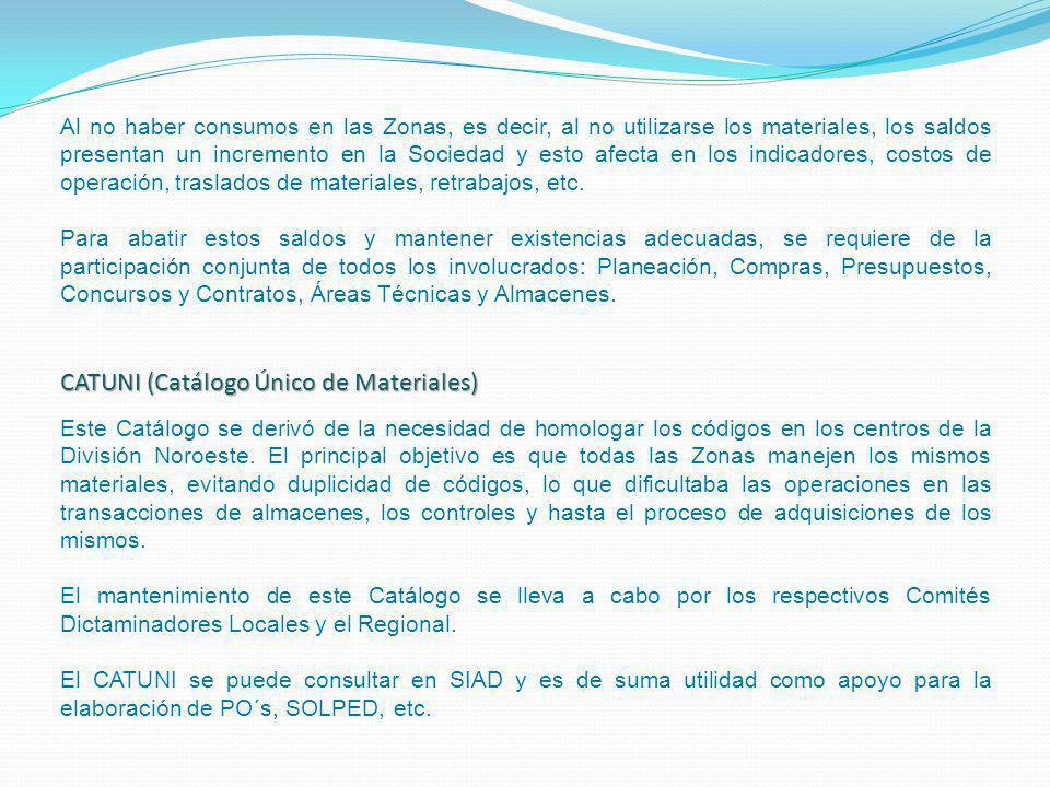 CATUNI (Catálogo Único de Materiales)