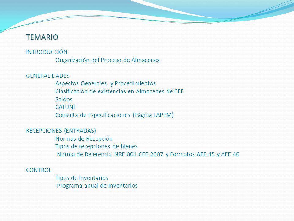 TEMARIO INTRODUCCIÓN Organización del Proceso de Almacenes