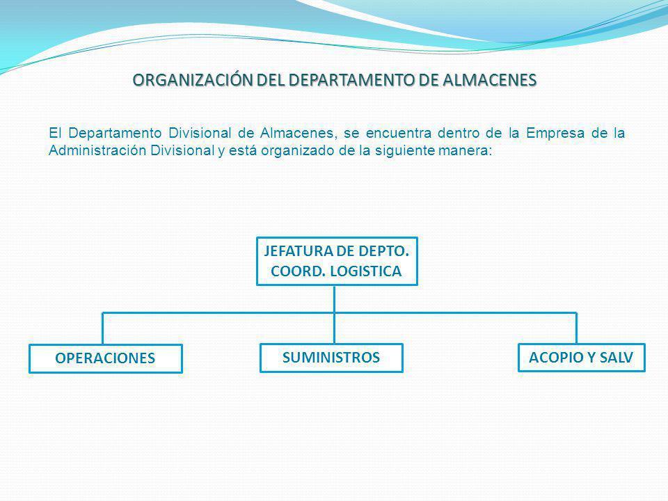 ORGANIZACIÓN DEL DEPARTAMENTO DE ALMACENES