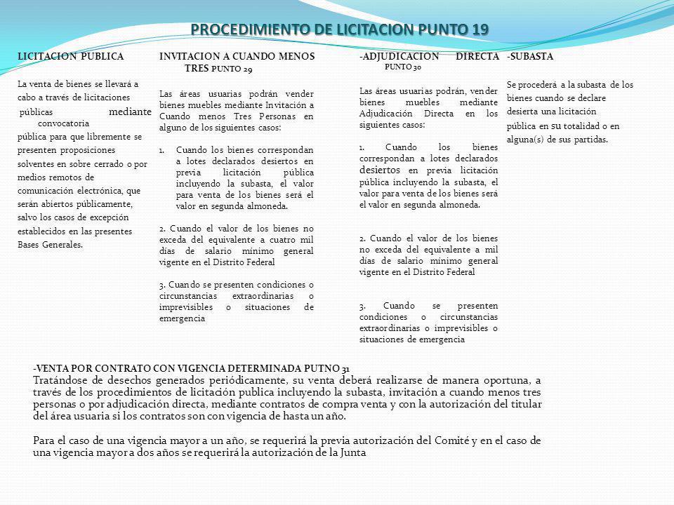 PROCEDIMIENTO DE LICITACION PUNTO 19