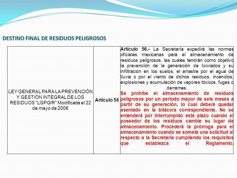 DESTINO FINAL DE RESIDUOS PELIGROSOS