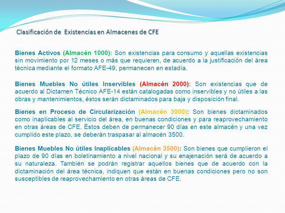 Clasificación de Existencias en Almacenes de CFE