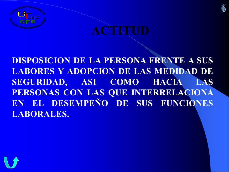 6 ACTITUD.