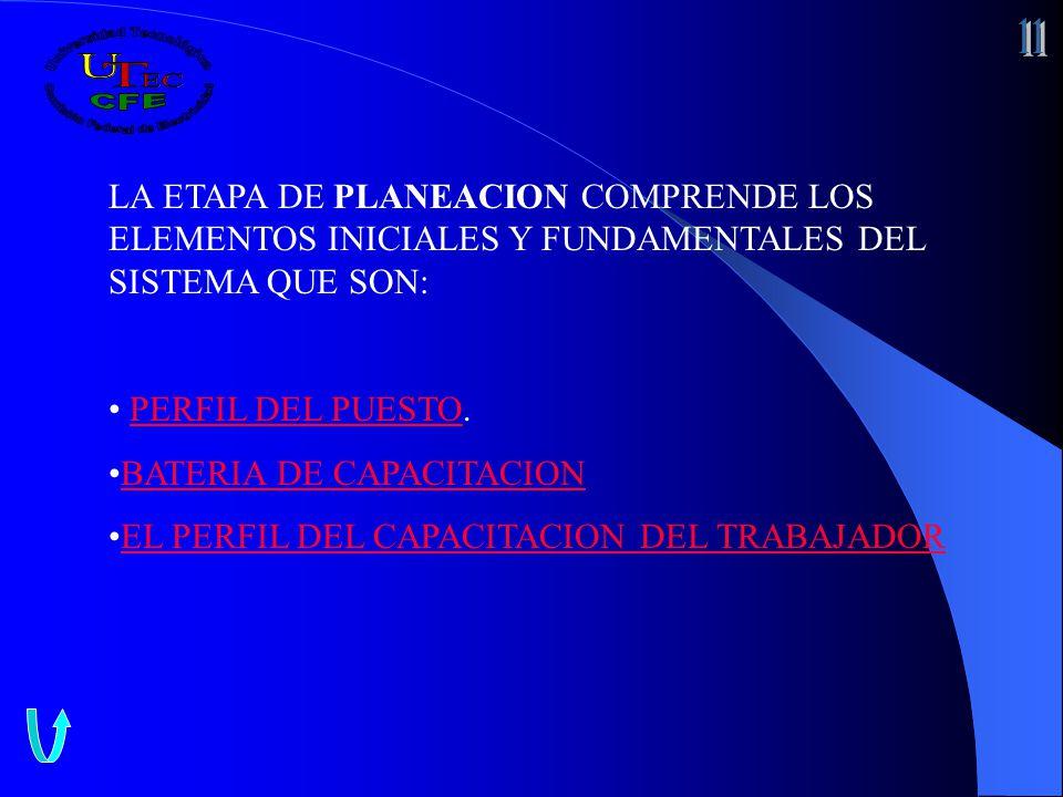 BATERIA DE CAPACITACION EL PERFIL DEL CAPACITACION DEL TRABAJADOR