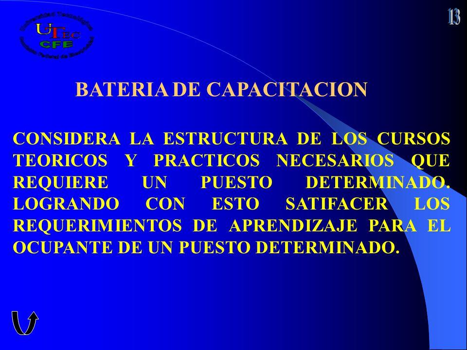 BATERIA DE CAPACITACION