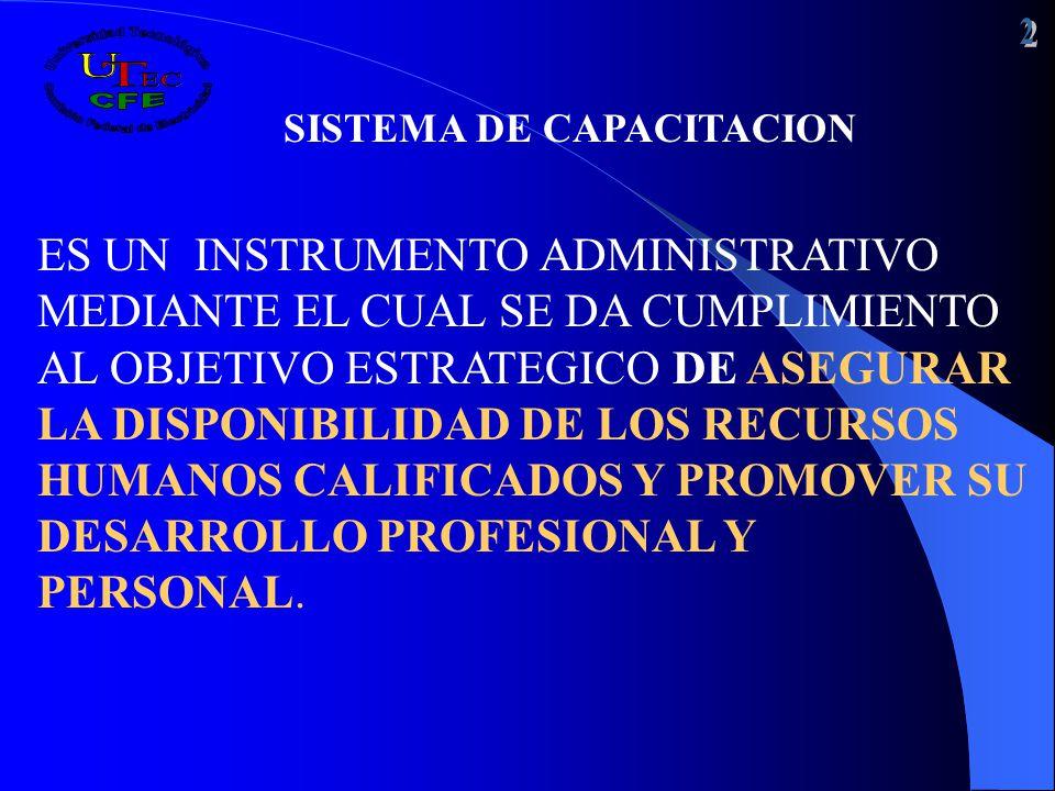 2 SISTEMA DE CAPACITACION.
