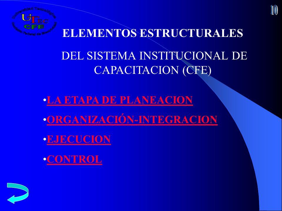 DEL SISTEMA INSTITUCIONAL DE CAPACITACION (CFE)