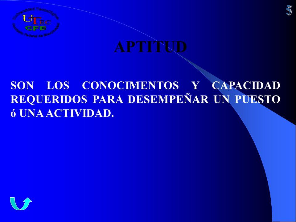 5 APTITUD SON LOS CONOCIMENTOS Y CAPACIDAD REQUERIDOS PARA DESEMPEÑAR UN PUESTO ó UNA ACTIVIDAD.