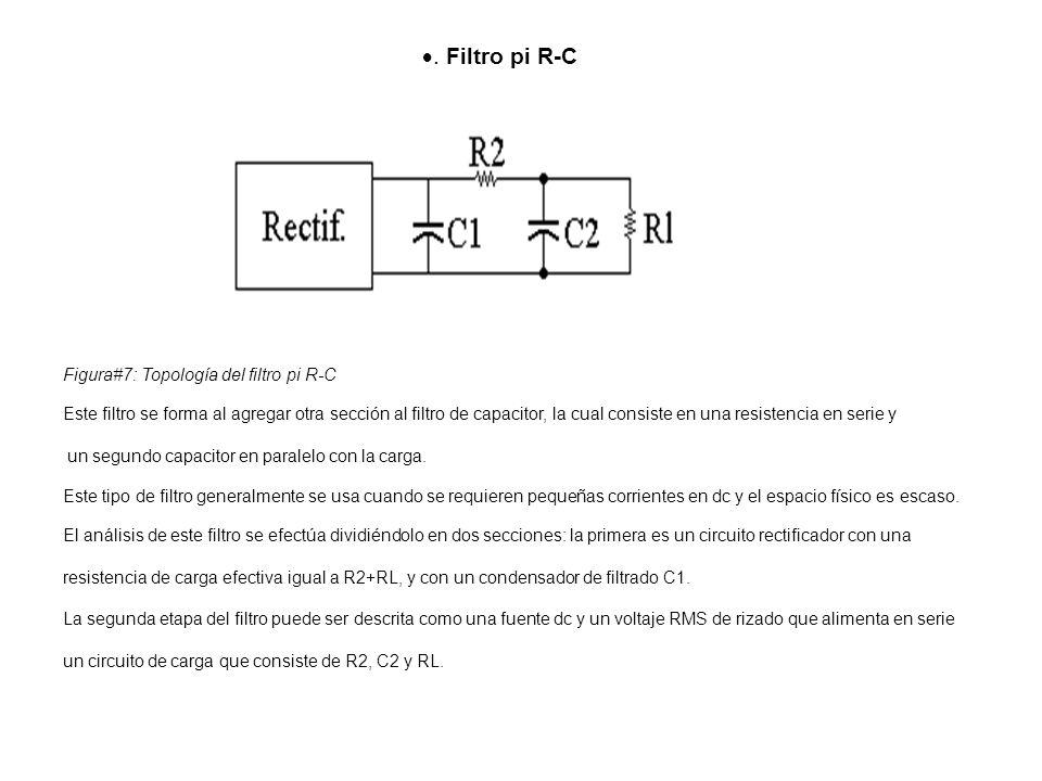 . Filtro pi R-C Figura#7: Topología del filtro pi R-C