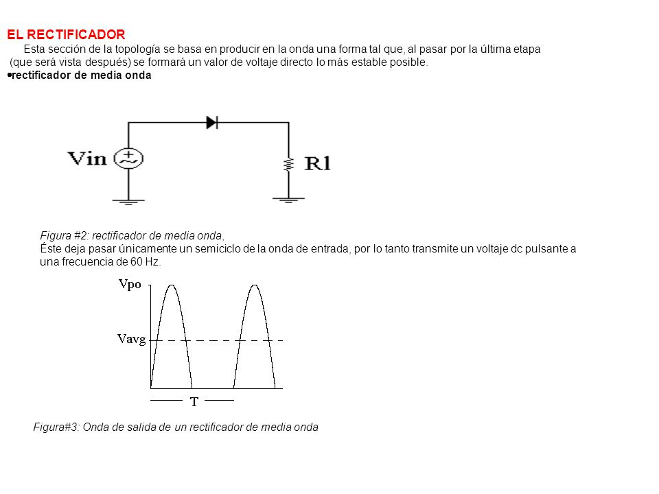 Figura#3: Onda de salida de un rectificador de media onda