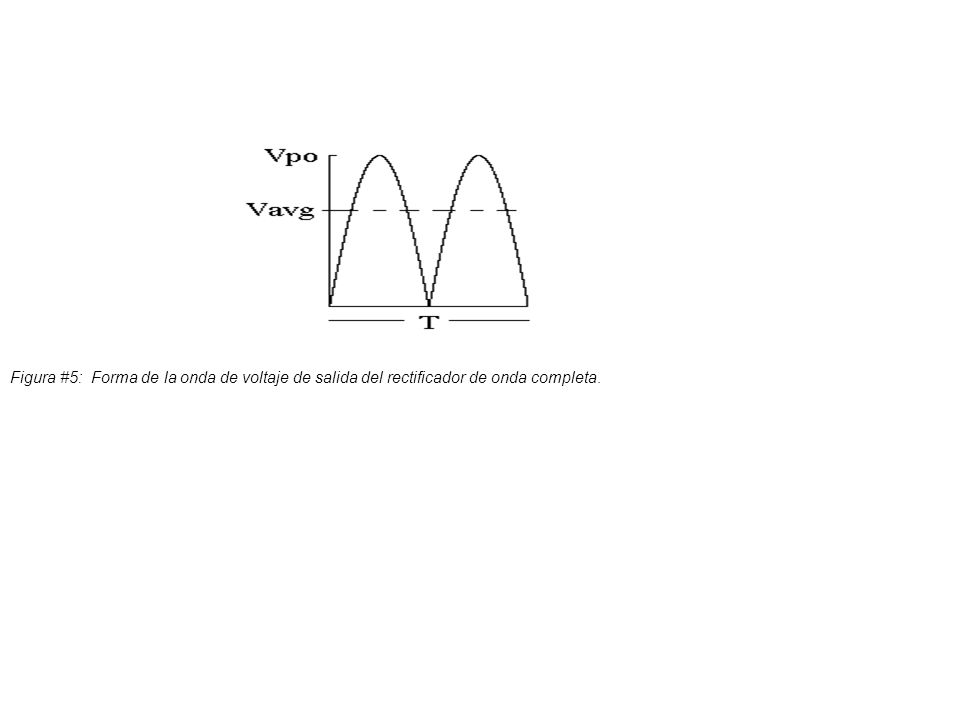 Figura #5: Forma de la onda de voltaje de salida del rectificador de onda completa.