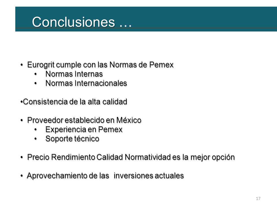 Conclusiones … Eurogrit cumple con las Normas de Pemex Normas Internas