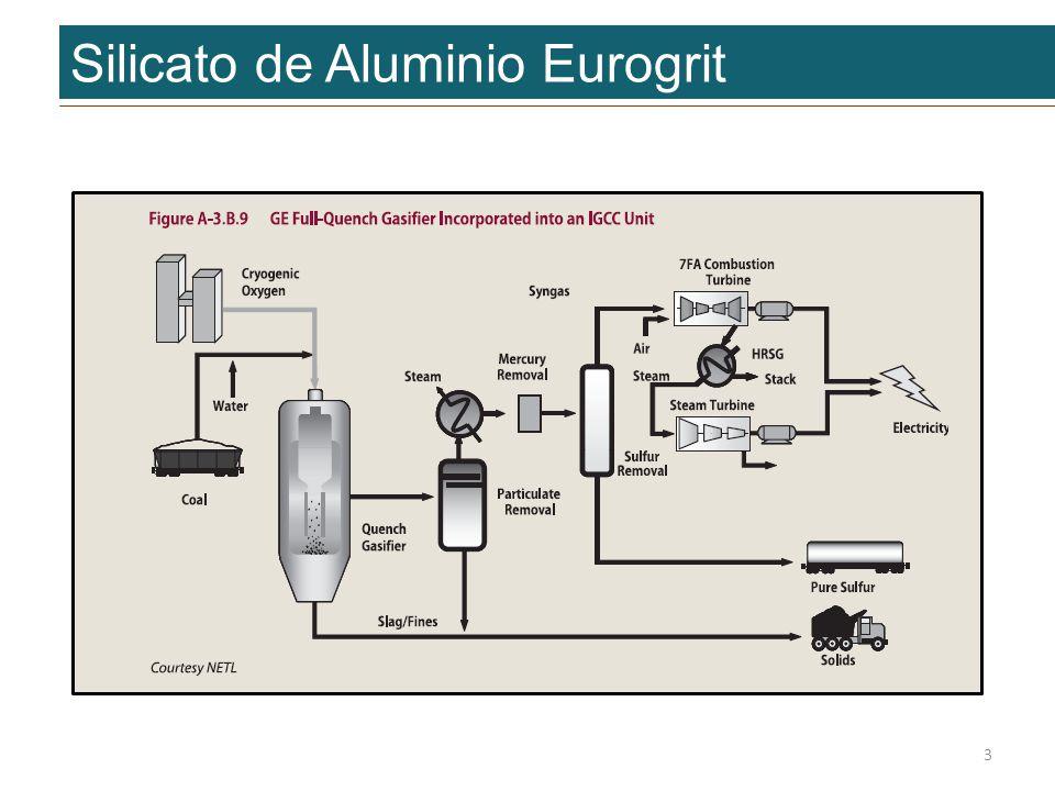 Silicato de Aluminio Eurogrit