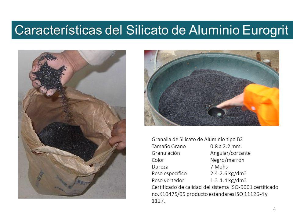 Características del Silicato de Aluminio Eurogrit