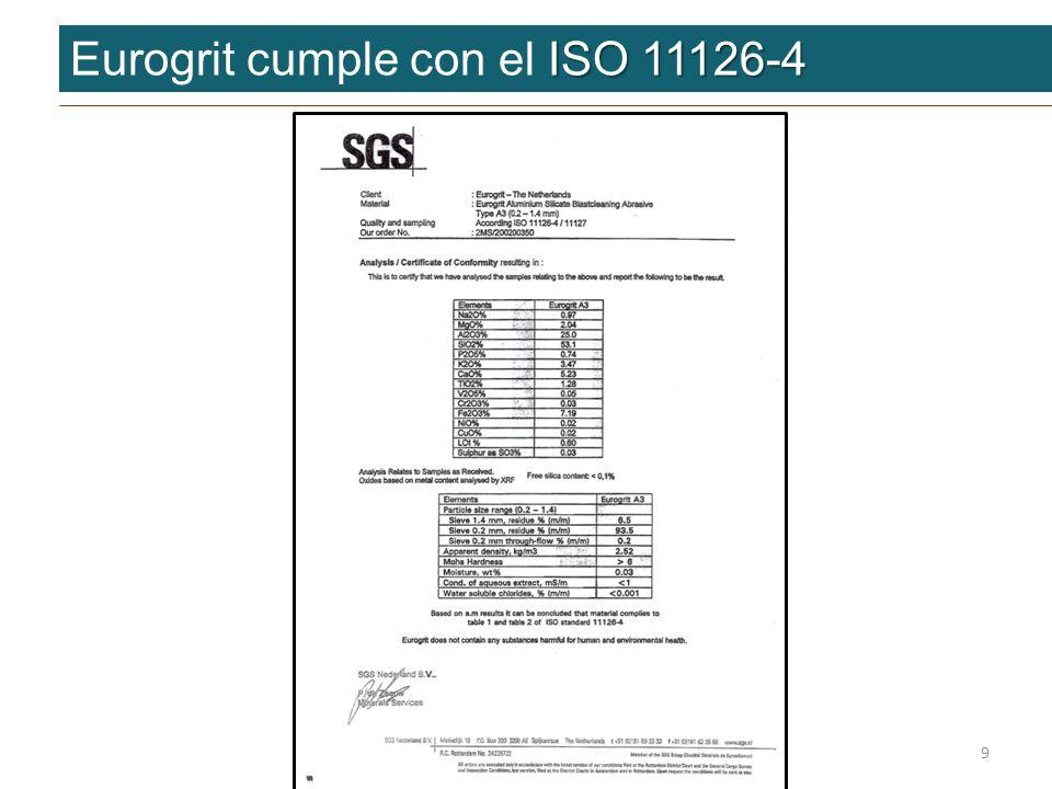 Eurogrit cumple con el ISO 11126-4