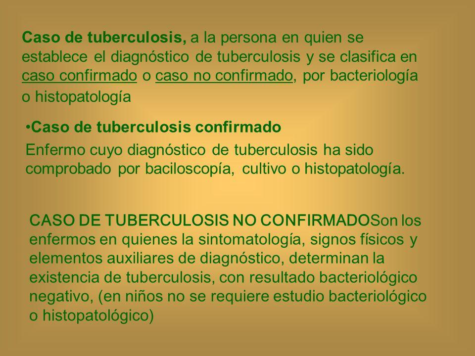 Caso de tuberculosis confirmado
