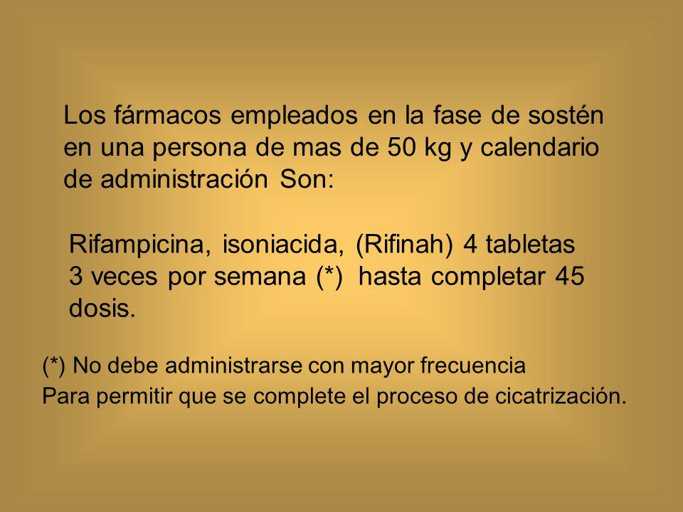 Rifampicina, isoniacida, (Rifinah) 4 tabletas