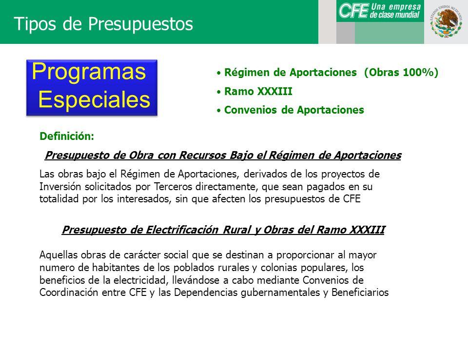 Programas Especiales Tipos de Presupuestos