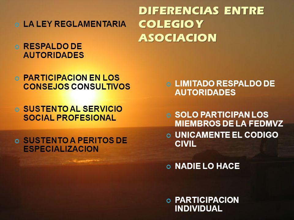 DIFERENCIAS ENTRE COLEGIO Y ASOCIACION