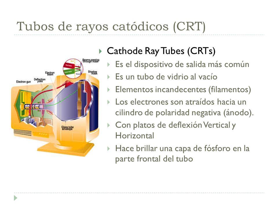 Tubos de rayos catódicos (CRT)