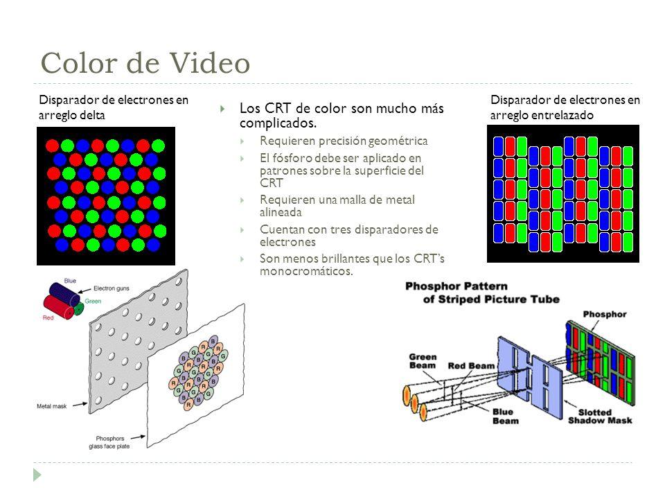 Color de Video Los CRT de color son mucho más complicados.