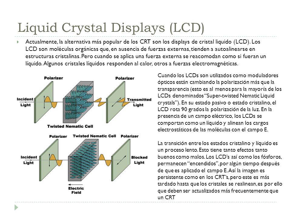 Liquid Crystal Displays (LCD)