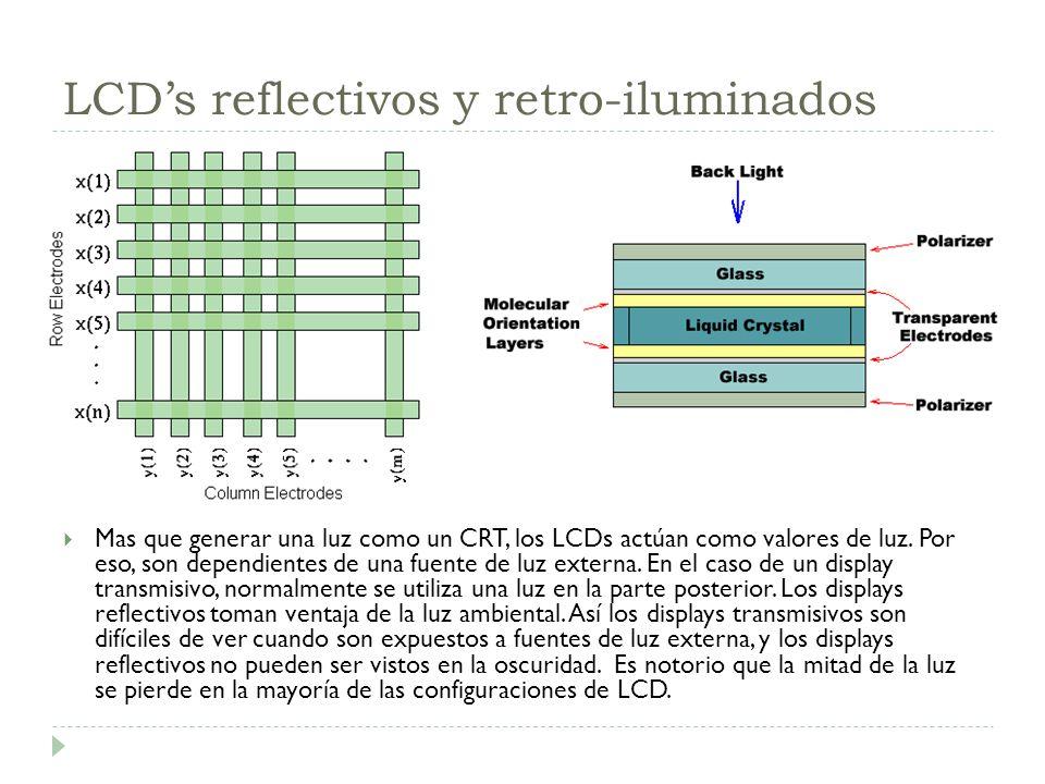 LCD's reflectivos y retro-iluminados