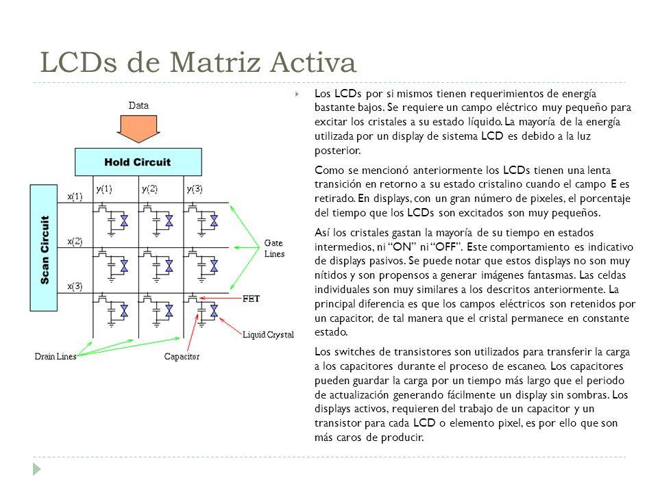 LCDs de Matriz Activa