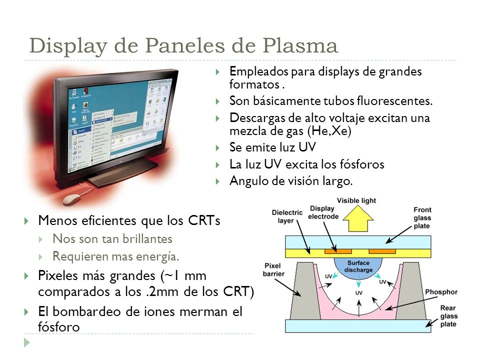 Display de Paneles de Plasma