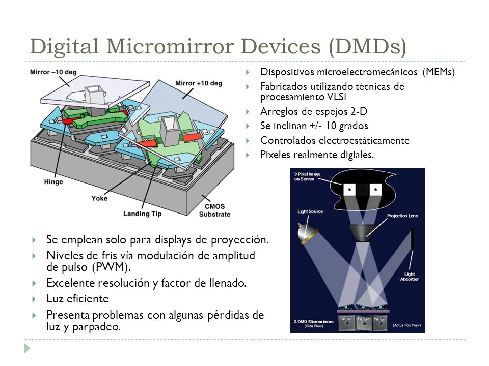 Digital Micromirror Devices (DMDs)