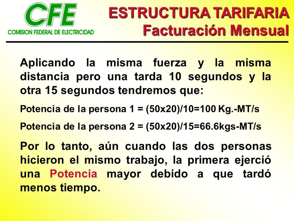 ESTRUCTURA TARIFARIA Facturación Mensual