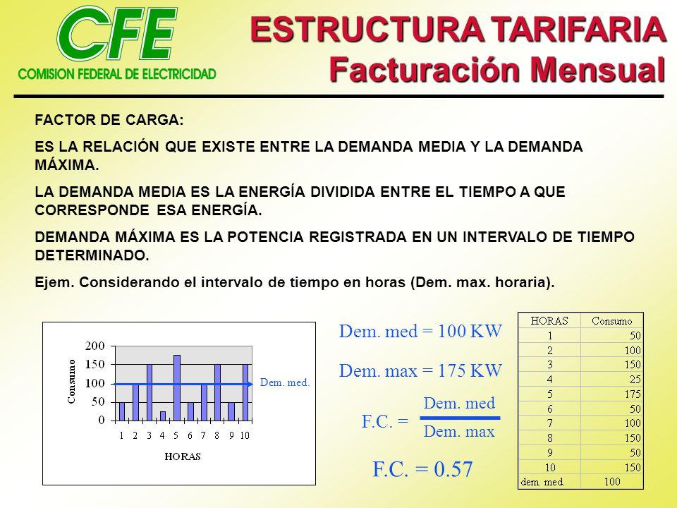 ESTRUCTURA TARIFARIA Facturación Mensual F.C. = 0.57 Dem. med = 100 KW