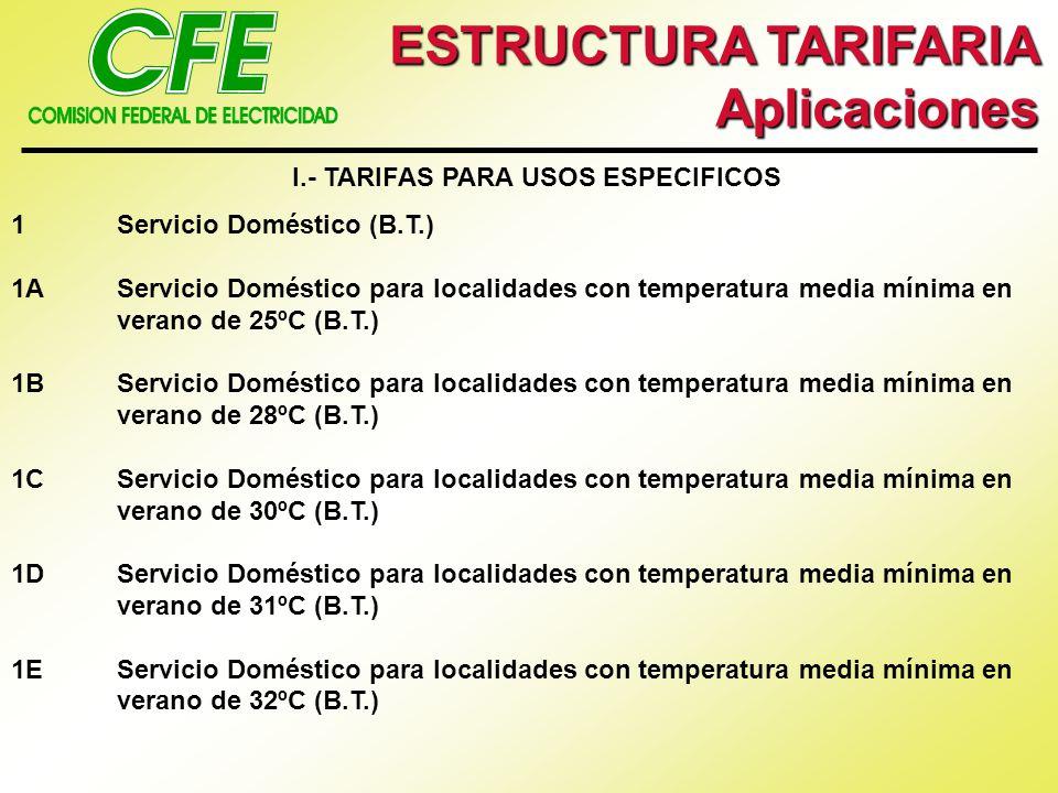 I.- TARIFAS PARA USOS ESPECIFICOS