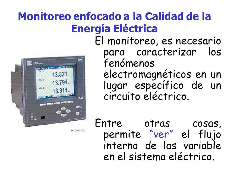 Monitoreo enfocado a la Calidad de la Energía Eléctrica
