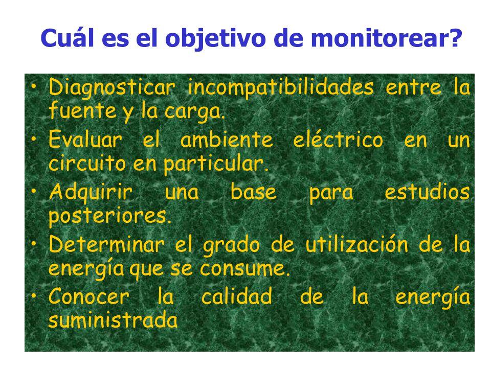 Cuál es el objetivo de monitorear