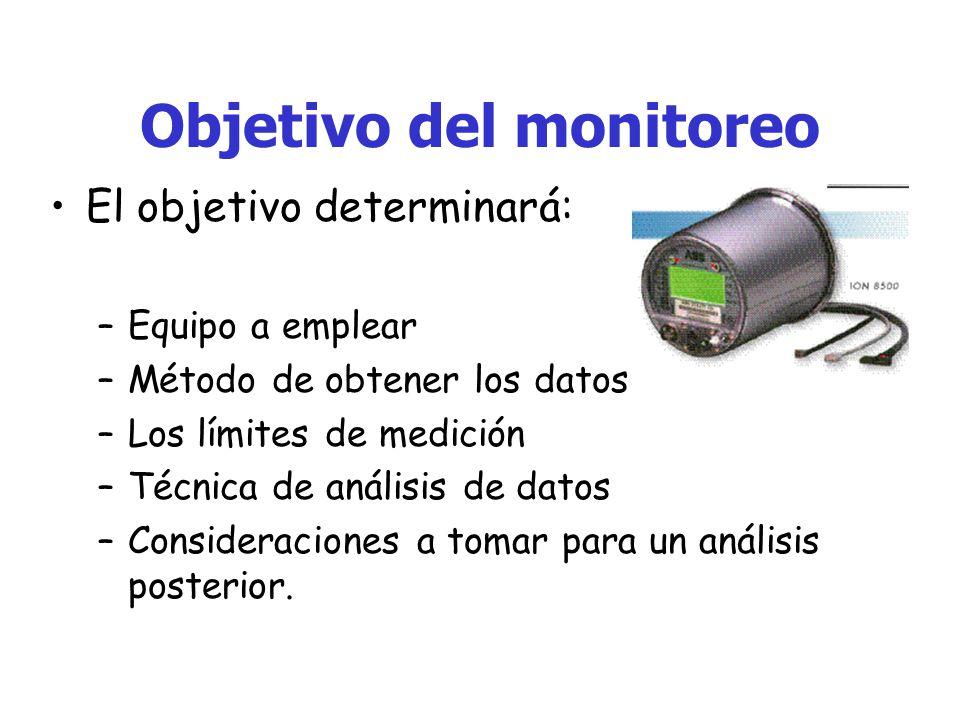 Objetivo del monitoreo