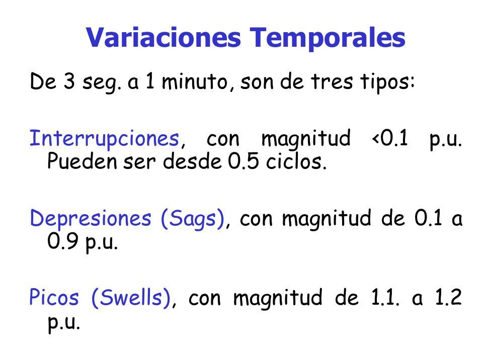 Variaciones Temporales
