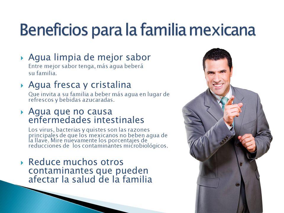 Beneficios para la familia mexicana