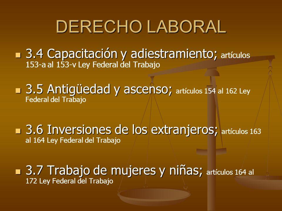 DERECHO LABORAL 3.4 Capacitación y adiestramiento; artículos 153-a al 153-v Ley Federal del Trabajo.