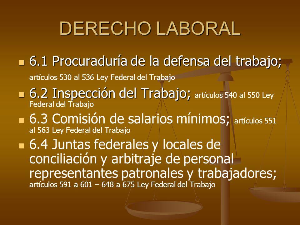 DERECHO LABORAL 6.1 Procuraduría de la defensa del trabajo; artículos 530 al 536 Ley Federal del Trabajo.