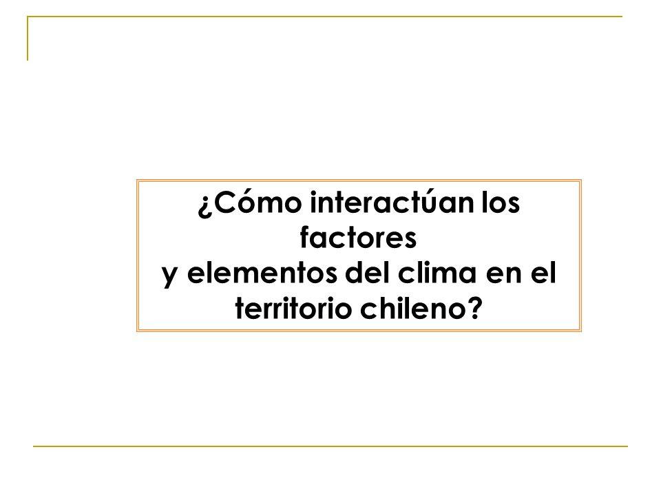 ¿Cómo interactúan los factores